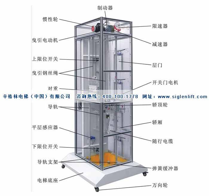 电梯结构——辛格林电梯